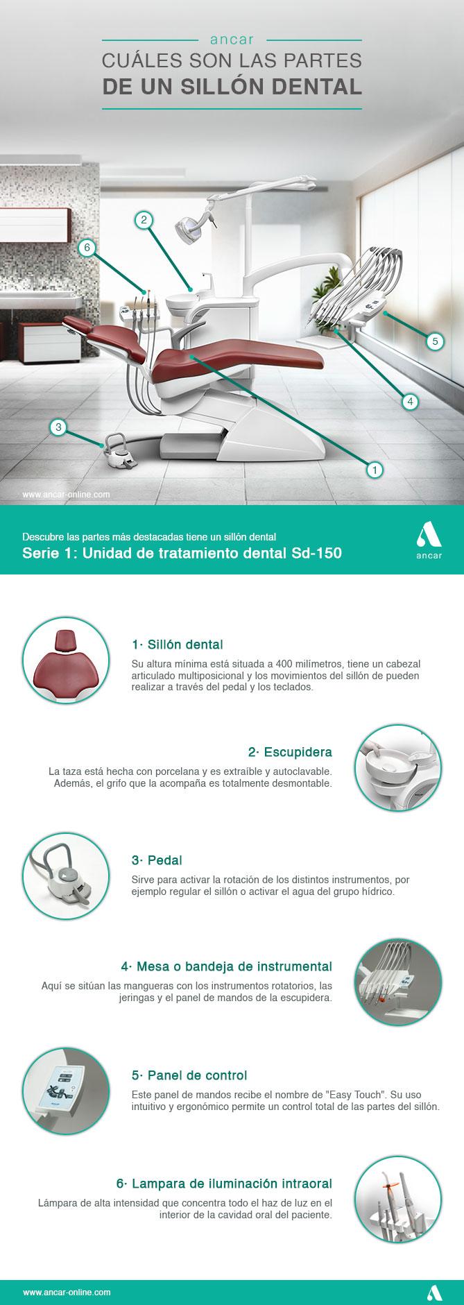 infografia-ancar-partes-sillon-serie-1